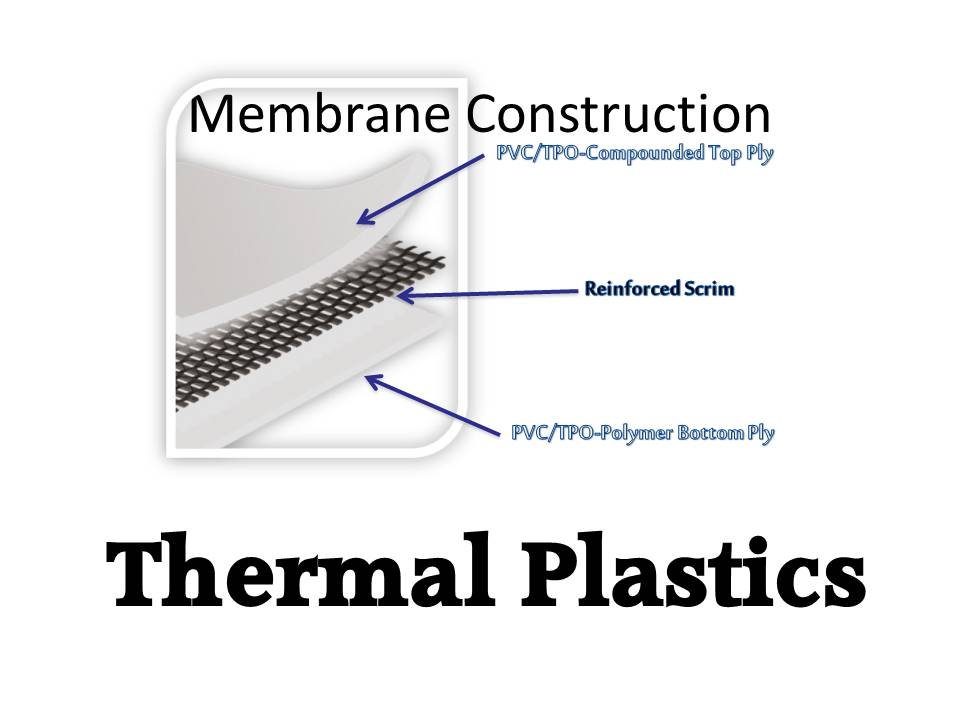 Thermal-Plastic-Diagram.jpg