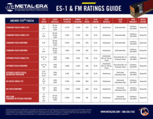 Metal Era Roof Edge Products Download