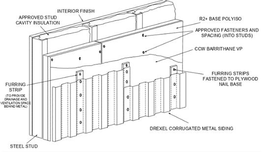 Carlisle's Rapid Install Wall Assembly